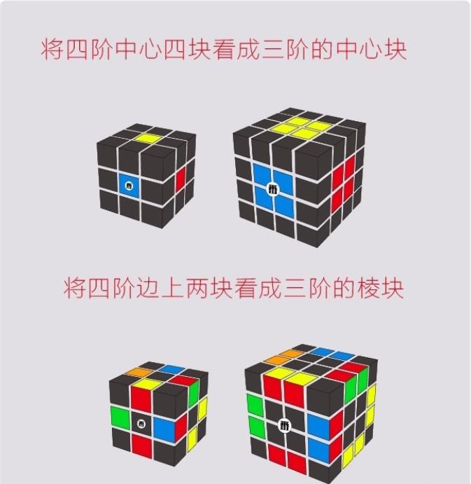拼魔方的口诀是什么_【三阶魔方公式口诀7步公式是什么】 - 乐乐问答